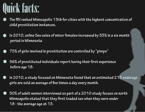 Trafficking stats