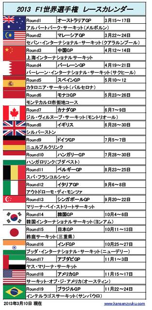 2013 F1レースカレンダー