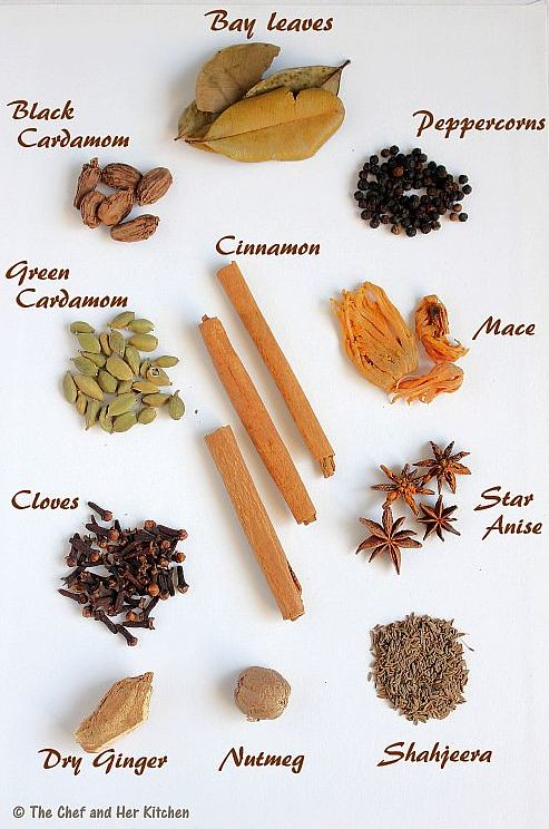 THE CHEF and HER KITCHEN: Garam Masala Powder | Punjabi ...
