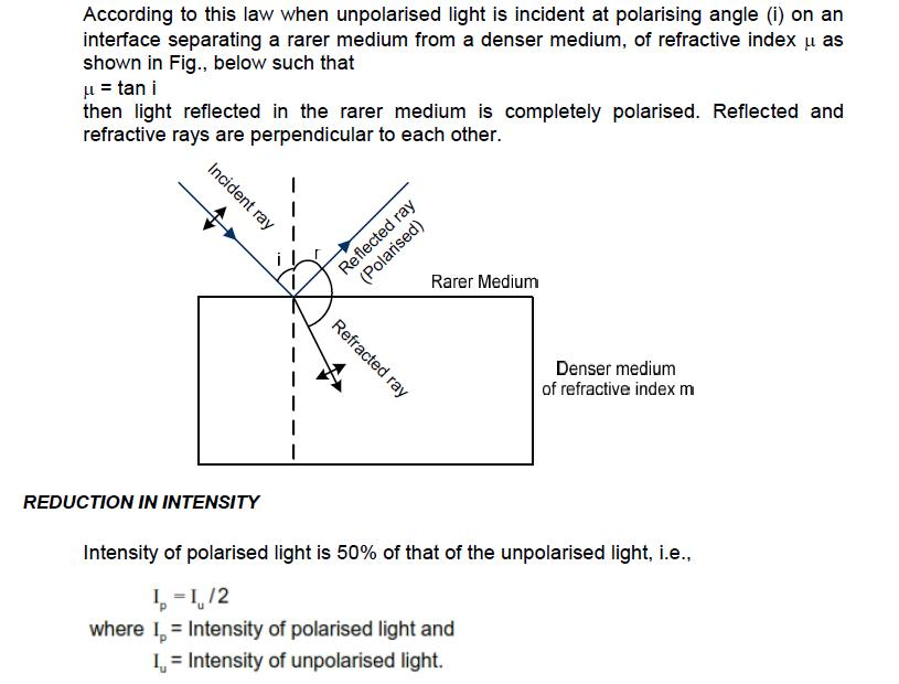 CBSE Class 12 Physics Notes: Wave Optics – Polarisation