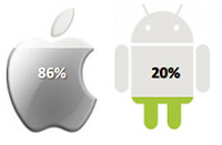 mobile_ios_vs_android_luxe