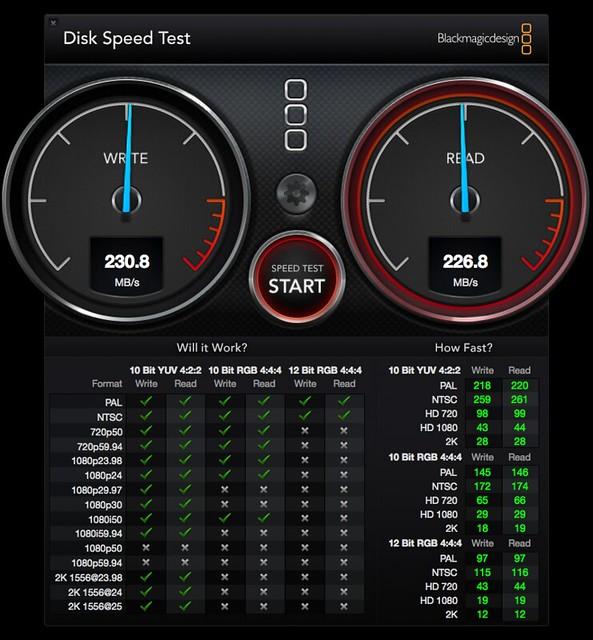 My Book Thunderbolt Duo RAID 0 Disk Speed Test