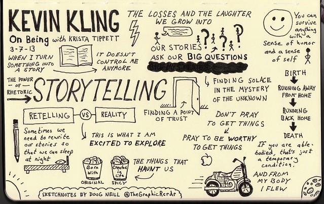 Sketchnotes of Kevin Kling Show