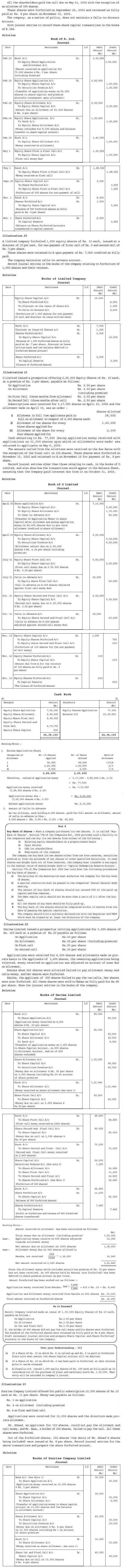 NCERT Class XII Accountancy II Chapter 1 - Accounting for Share Capital