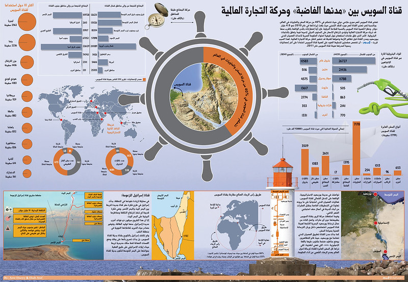Suez Canal, infographic by Amr Elsawy
