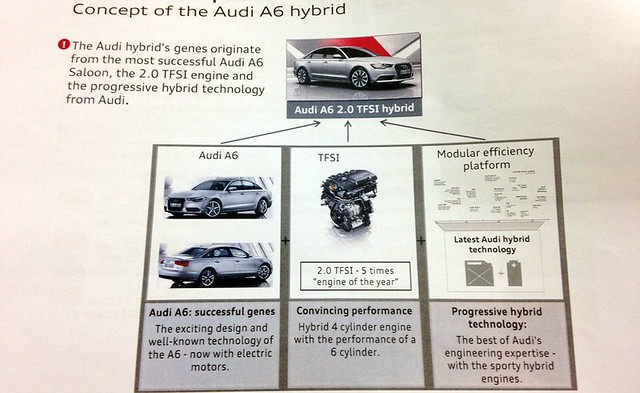 the all new audi A6 hybrid (7)