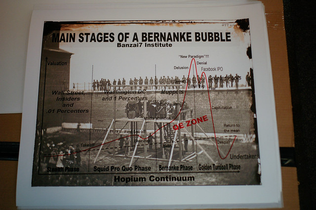 STAGES OF BERNANKE BUBBLE FINE ART PRINT