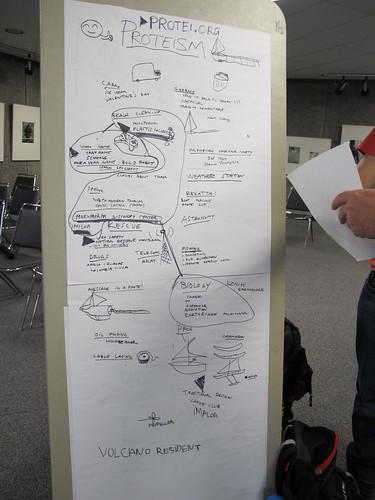 Hilo University brainstorm