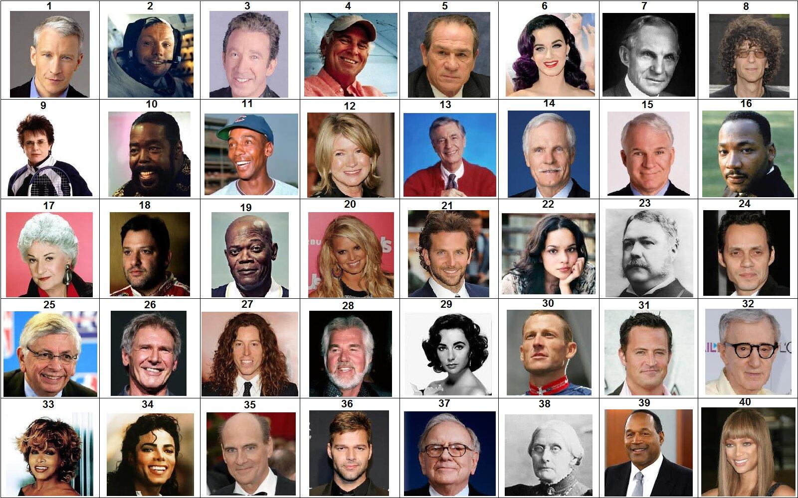 Celebrity Name Game Quiz - AARP