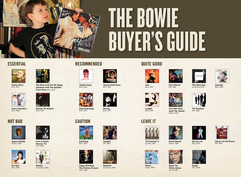 The David Bowie Buyer's Guide