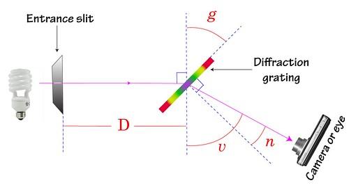 spectroPlan2