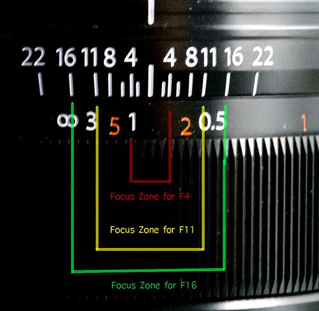 zone_focus_14mm_660px