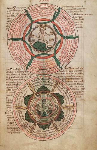 008-Liber floridus – siglo XII- © Herzog August Bibliotek