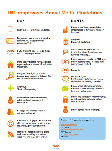 Does Your Organization Have Social Media Guidelines for All