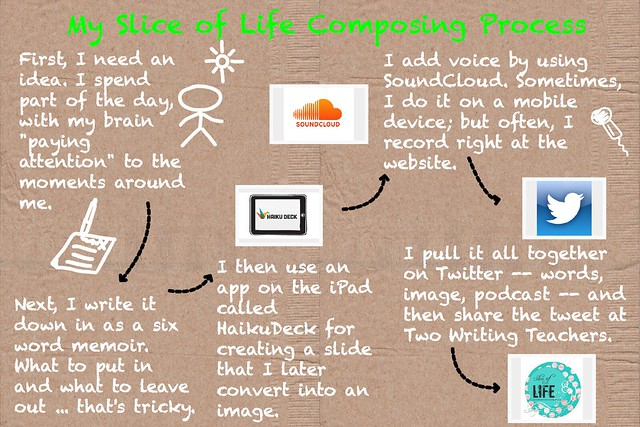 Slice of Life Composing Process