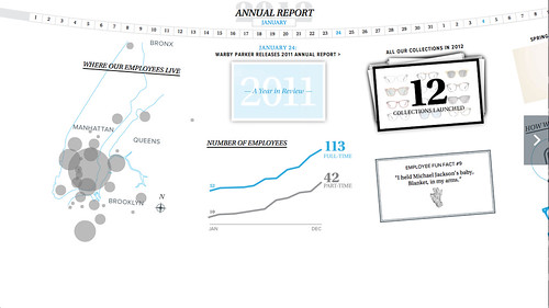 WARBY PARKER ANNUAL REPORT 1