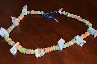 Edible 100 Chain (Photo from The Education of Ours)