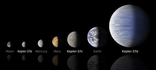Sistema Solare Kepler-37