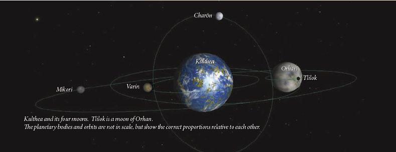 Kulthea Moons