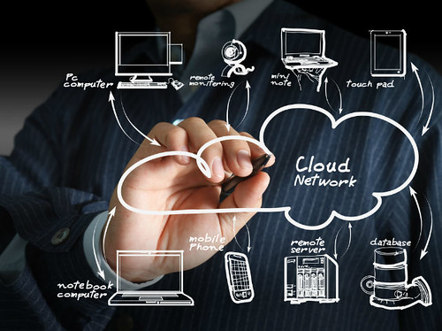 cloud computing Australia