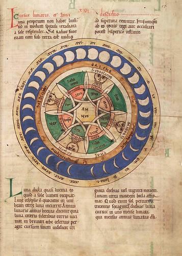 007-Liber floridus – siglo XII- © Herzog August Bibliotek