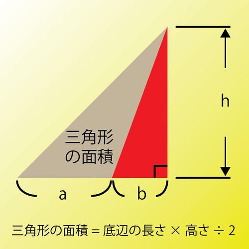三角形を足す