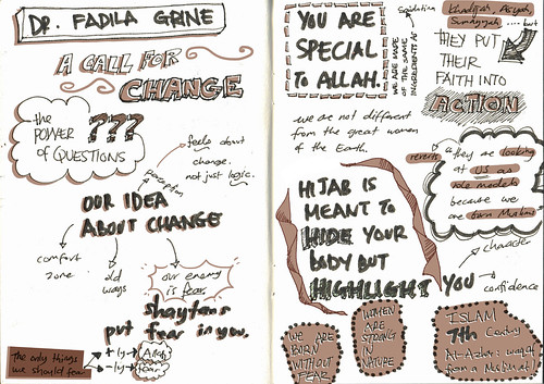 Doodlenotes: Being Muslimah Empowered 2012