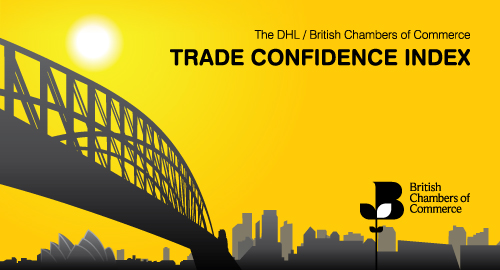 Trade Confidence Index