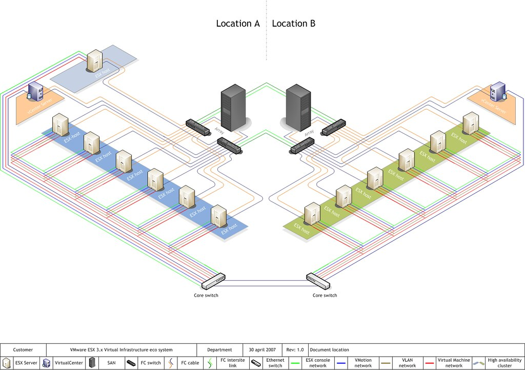Isometric diagram of virtual infrastructure