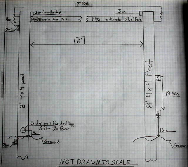 Dip Bar Plans 1