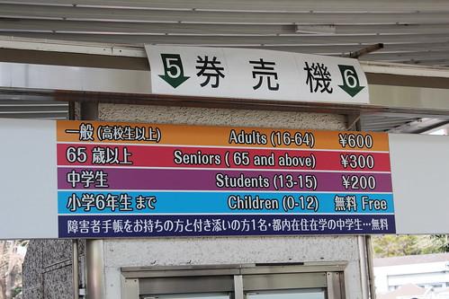 上野動物園_料金