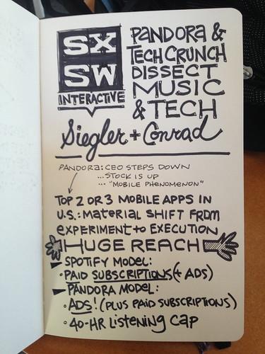 SXSW 2013 #Sketchnotes