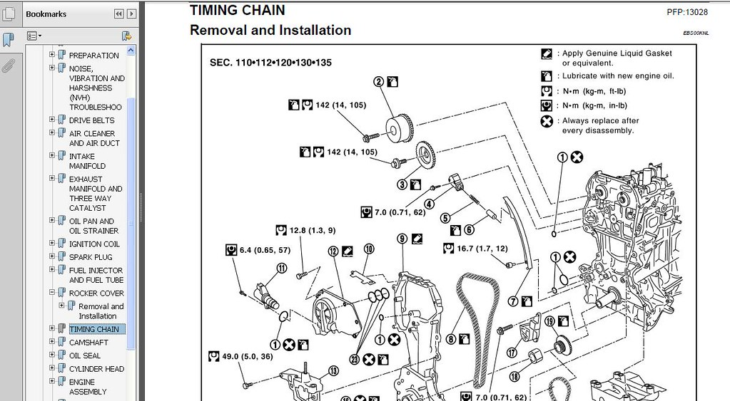 Nissan X Trail T30 Wiring Diagram - Diagrams Catalogue on