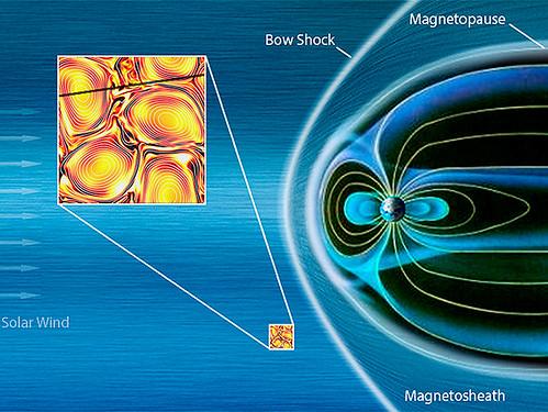 ESA Cluster - turbolenze nel vento solare
