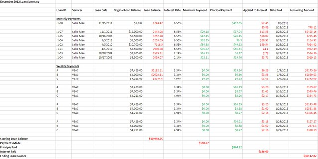 Spreadsheet pay off student loans january 2013