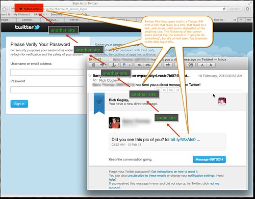 Annotated screenshot on how to spot a phishing site.
