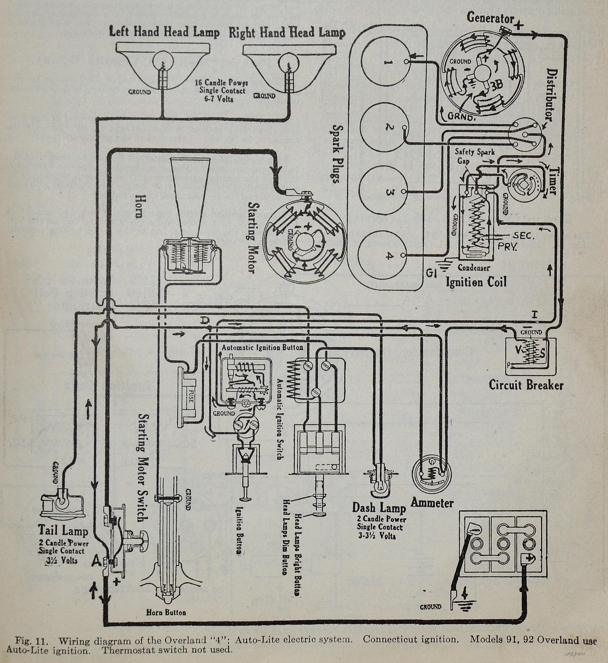 Overland 32 Wiring Diagram