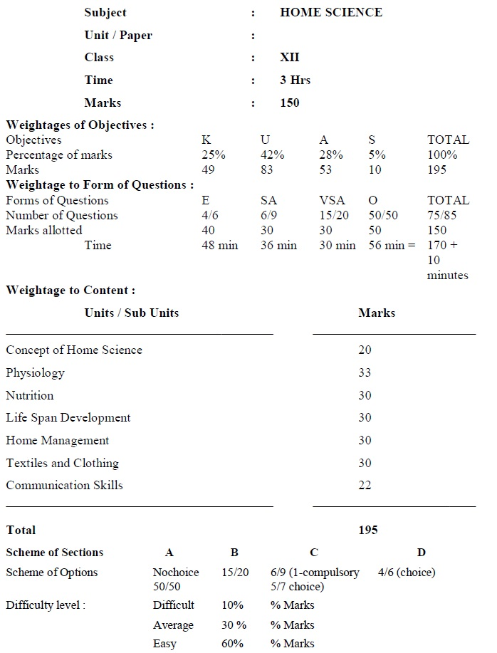 Tamil Nadu State Board Class 12 Marking Scheme - Home Science