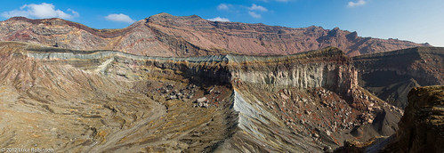 Mount Aso Crater Panorama