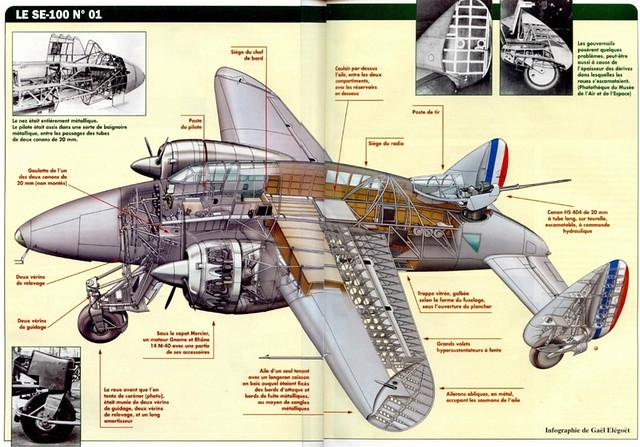 SE-100 cutaway