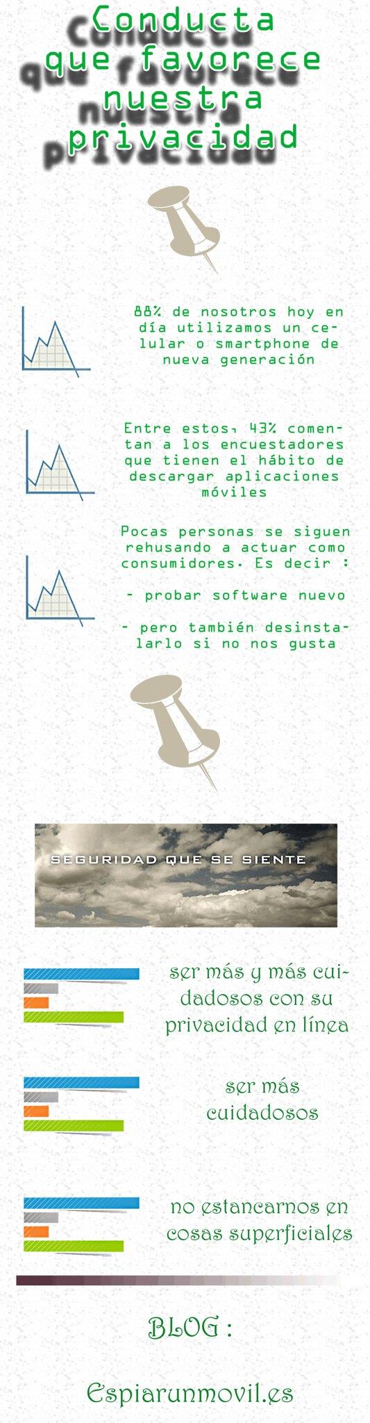Infographia privacidad