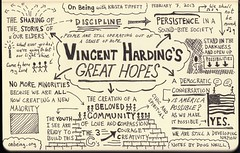 Sketchnotes on Vincent Harding Interview