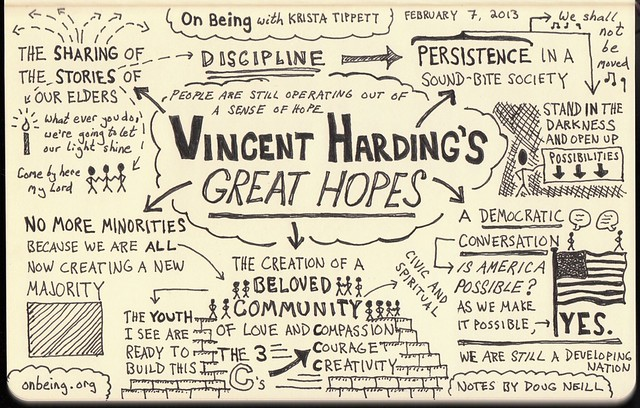 Sketchnotes on Vincent Harding Interviewng