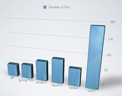 Number of Files
