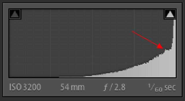 3 Histogram Tricks