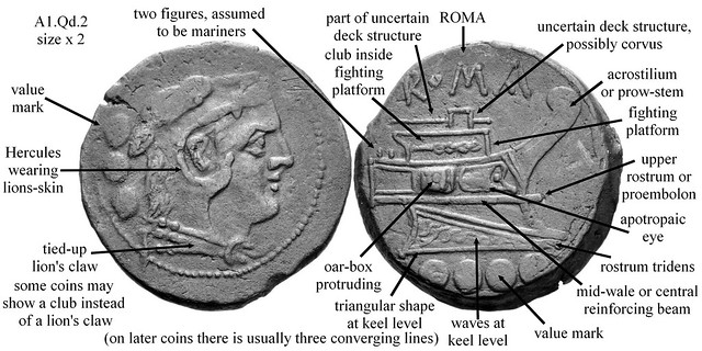 Standard Design of Prow Bronzes, Anonymous struck bronzes of the Roman Republic