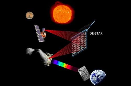 Звезда смерти на солнечной энергии защитит Землю от астероидов с помощью гигантского лазера