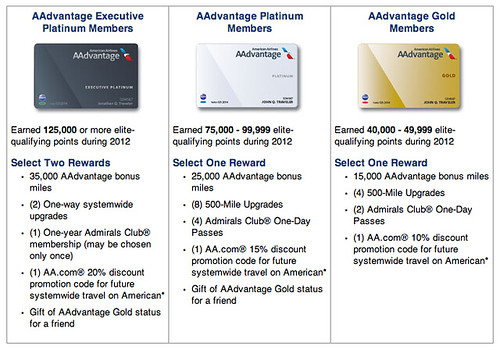 AAdvantage 2012 Elite Rewards