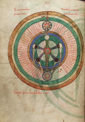 014-Liber floridus – siglo XII- © Herzog August Bibliotek