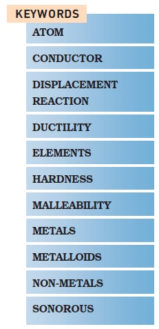 NCERT Class VIII Science Chapter 4 Materials - metal and Non - Metals